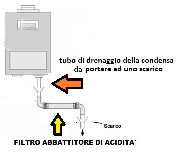 Vaillant Ecotec Pro 24kw Con Montaggio E Accessori Inclusi Climaonline