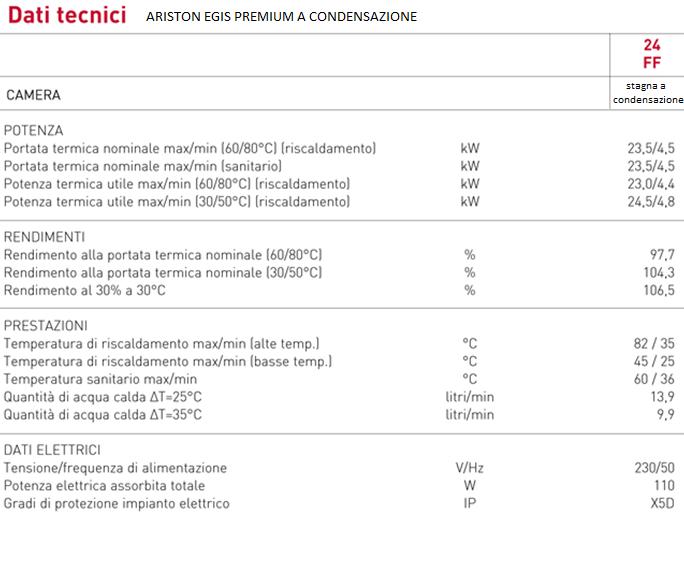 Ariston egis premium 24kw montaggio incluso climaonline for Caldaia ariston egis manuale d uso